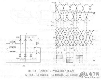 三相桥式不可控整流电路-技术资料-51电子网