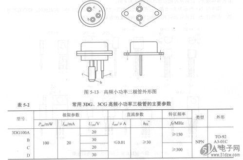 收录机的功放电路中可选用3ax24型,3ax31d-e型,3bx系列等三极管等.