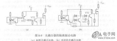 (a)标准光耦合电路;(b)改进的光耦合电路图片