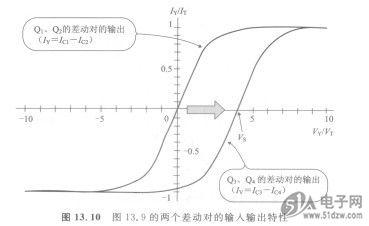 单结晶体管的结构及特 电位器选择的原则 tl494控制的降压变换器