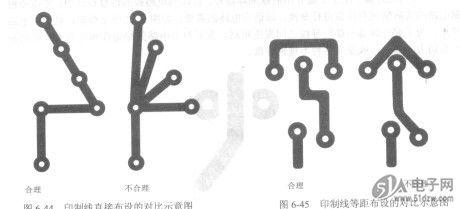 图6-46所示为实际印制电路板中的公共地线.
