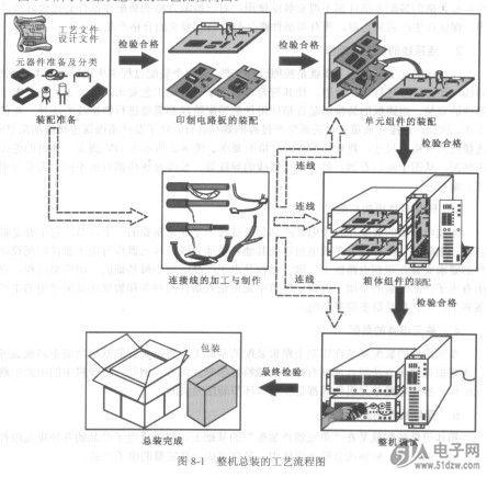 mc33262特点和引脚功能 电源滤波电路中的高频 使用万用表欧姆挡时的