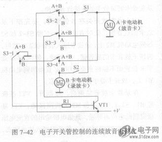 石英晶振构成的串联型振荡器