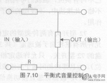 la的 317型集成块用于ht稳压 串联型线性调节器 中u值电子管测试电路