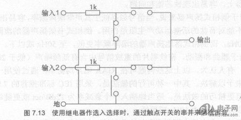 """""""积木""""-信号调制-技术资料-51电子网"""