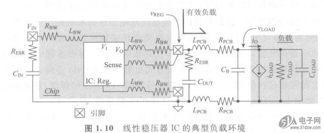 从调整率性能来看,最好是对负载患(PoL)的负载电压而不是对稳压器功率器件的输出电压进行感应和稳压,这是在负载处使用星形连接的独立感应引脚能够得到最好性能的原因。我们的目的是使稳压点电压在功率通路上与寄生压差无关,从而使得环路对于负载的稳压相对于参考电压来说更加精确。MBRS260T3由于感应点既不吸收也不提供电流,在这个通路上就不会有任何压差。星形连接中的电流路径和感应信号路径连接于同一点,这种连接方式也被称为Kelvin连接。许多应用出于经济上的考虑仅仅使用一个引脚,感应信号使用一个单独的焊盘,和输出