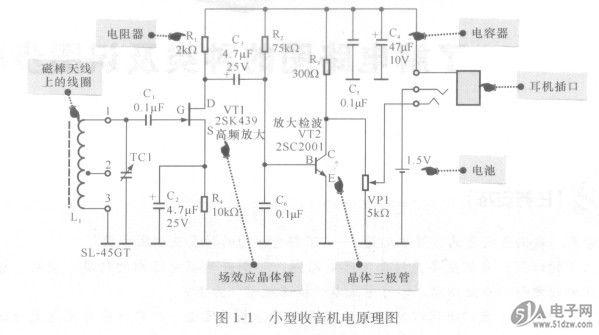 整机电路原理图是指通过一张电路图样便可将整个电路产品的结构和原理进行体现的原理图,根据不同电子产品的大小、功能等不同其整机电路原理图也有简单和复杂之分,S3M有些小型电子产品整机电路原理图仅由几个元器件构成,如图1-1所示;有些功能复杂的产品如空调器、电视机、计算机等,其整机电路原理图要复杂得多,如图1.