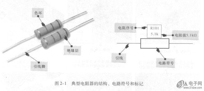 了解电阻器的特点及电路功能