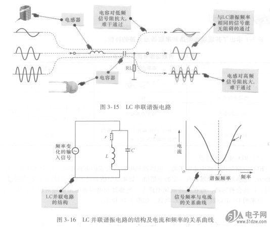 pic单片机crc校验程序