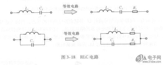 rlc电路的特点