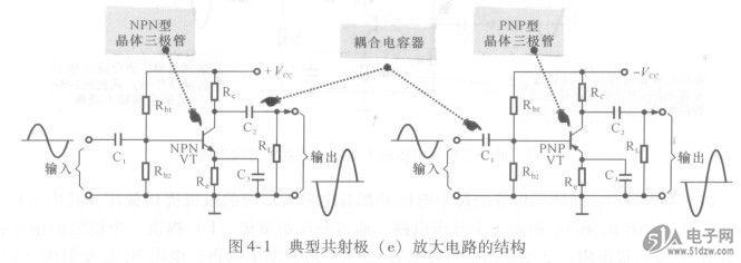 了解晶体三极管放大电路基本结构和功能