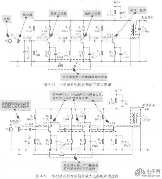 图4-51所示为一种采用MOS场效应晶体管的宽带放大电路(截止频率30MHz),BDCA1-10-40+该宽带放大电路是由共栅极和共漏极场效应晶体管放大器构成的,用于放大130MHz高频信号的电路,是一种典型的多级(两级)放大电路。 该电路中,输入级VT1采用共栅极放大器,具有宽频带的特点,输出级VT2采用共漏极放大器,具有输出阻抗低、带负载能力的特点。 输入信号经VTl -级放大后,经电容器耦合到下一级电路中,再经过VT2二级放大后输出放大的信号。 图4-51 -种采用MOS场效应晶体管的宽带放大电路