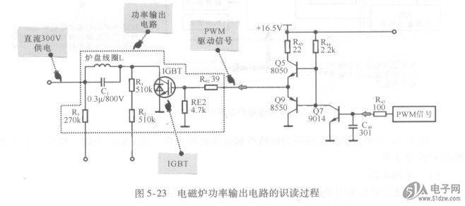 电源电路将直流300v电压送人功率输出电路中为该电路进行供电;pwm驱动