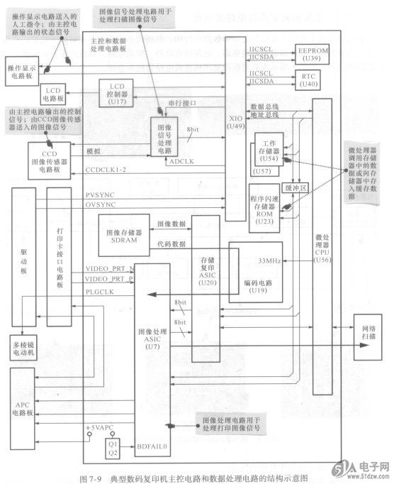 典型电容滤波电路