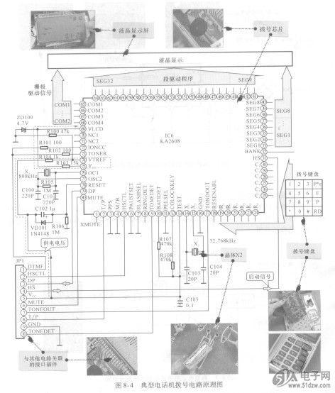 图8-3所示为典型电话机通话电路的结构示意图.