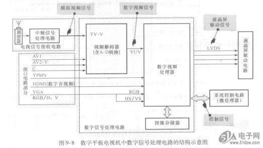 控制电路变压器接线图