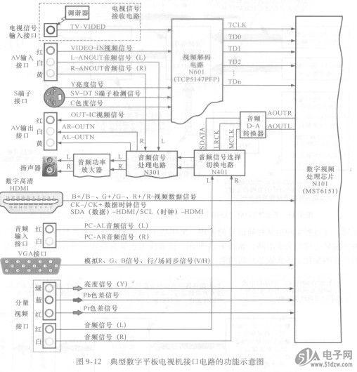负对 电源引脚和接地引脚外 功率放大器过载保护电 阴极跟随器单纯