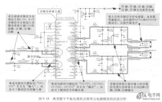 逆变器电路是为背光灯提供交流高压的电路模块,02962447-L其电路在识读时,应从输入的控制信号及电压人手,通过电路的工作流程,逐一了解电路中主要元器件的作用,如图9-17所示。 图9-17典型数字平板电视机逆变器电路供电信号处理过程  根据上述4个部分,可对各种单元电路模块的基本信号处理过程有一个大致了解,在此基础上识读具体的电源电路模块电路原理图便容易多了,以音频单元电路模块为例,在进行识图分析时,可从电路中信号流程、集成电路引脚功能等多方面人手,完成对电路的识读分析,如图9-18所示。  图9-1