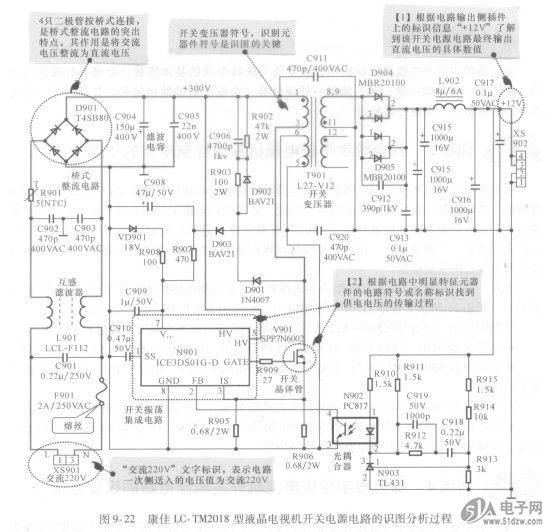 数字平板电视机的开关电源电路是用于为整机其他电路元器件和功能部件提供能量来源的单元电路,02965141-L对此类电路进行识读,要根据找准电路中关键点电压值、明显特征元器件功能等作为人手点进行识读。 下面,我们将康佳LC-TM2018型液晶电视机的开关电源电路作为识读案例,进行识图分析训练。图9-22所示为康佳LC- TM2018型液晶电视机开关电源电路的识图分析过程。 根据图9-22中的识图分析可知,数字平板电视机开关电源电路的识图过程如下: 交流220V电压经互感滤波器L901和桥式整流堆D901