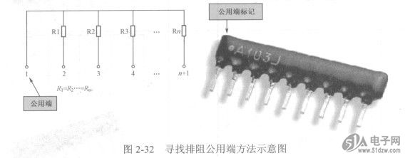 排阻内电路有许多种,通常以厂标为主,216MISBBGA53也可以根据具体电路定制。这些内电路都有一个特点,即电路简单且重复。这些内电路可以构成电阻分压电路、电阻分电流电路等,与分立电阻构成的电路相比,排阻由于制作工艺等原因具有精度高、温度系数匹配紧密和温度特性跟踪好等优点。例如,电路中的电阻阻值一致性容易保证。 如表2-27所示是排阻的部分内电路与排阻型号之间的关系(厂标),根据这个表格可以通过排阻型号查询内电路。例如,排阻A103J中的第一个字母A表示表中的A内电路。 表2-27排阻的部分内电路与排阻