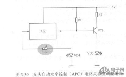 光头自动功率控制电路