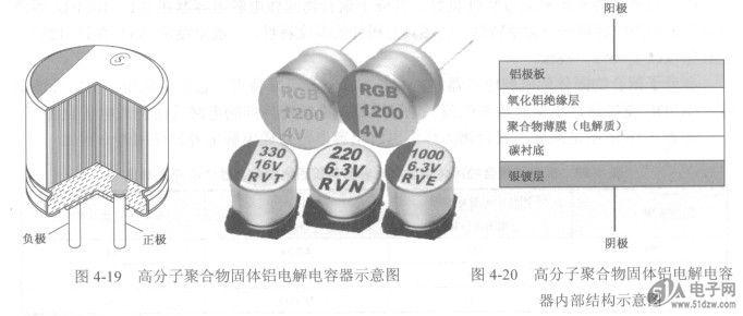 结构设计,大幅改善传统液态铝电解电容器的缺点