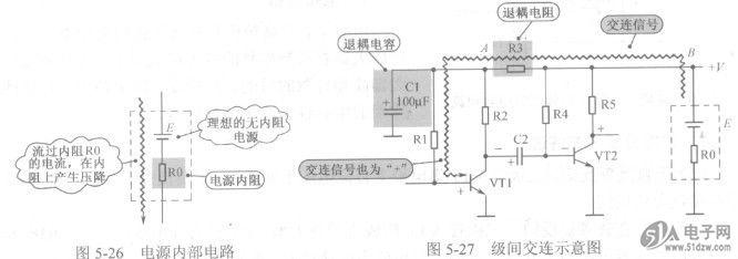 设置退耦电路原因解说-技术资料-51电子网