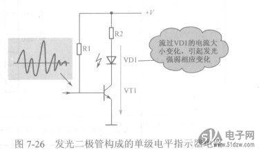 普通发光二极管应电路分析