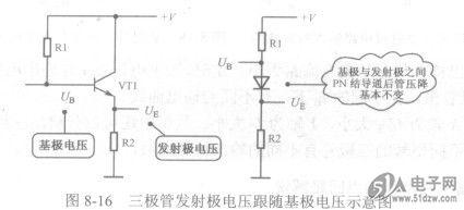 图8-17某型号三极管共发射极电路输入特性曲线&