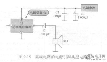 集成功放和小信号集成电路二者电源引脚外电路的不同之处是电源引脚上