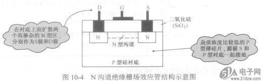 串联(电流)采样器 了解晶体二极管的特点 超小型收音机电路识图 并联