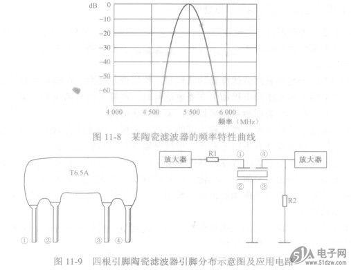 所示是四根引脚陶瓷滤波器引脚分布示意图及应用电路