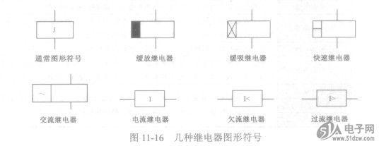 电磁继电器工作原理及触点类型解说