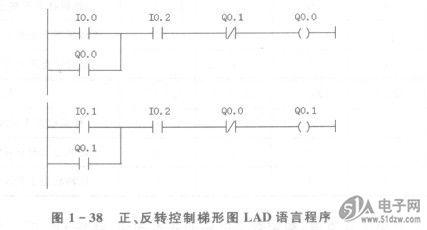 电动机控制逻辑简化真值表