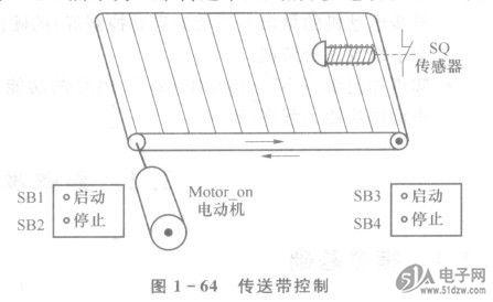 在传送带的尾端也有两个按钮:用于启动的sb3(常开)和