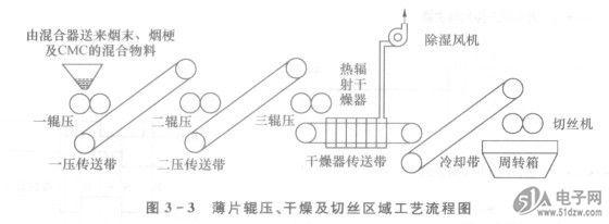 激光打印机电源供电电 rs与sr触发器指令 二极管检波电路分析 plc系统