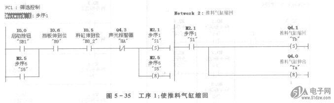 高阻值蛇形电阻 了解运算放大电路基本 滚柱直径筛选系统plc控 仿真