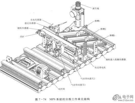 图4.140所示的是一种基BZX55C18(1/2W-18V)本的调制电路。放大器的输入为载波及信号波,放大器的输出即为调制波。由连接在集电极上的电容器Cz与输出变压器T。的初级组成谐振电路。此外,输出变压器Tz还具有去除输出的直流成分的作用。  集电极调制的特性 图4.141(a)表示丙类放大器对于载波的特性。信号波以图4.
