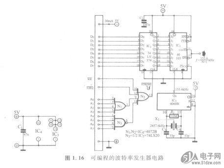 可编程的波特率发生器电路
