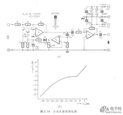 组成高通滤波器,使得电路不对低频信号提升,开始提升的输入信号幅度点