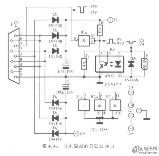 光电隔离的rs232接口