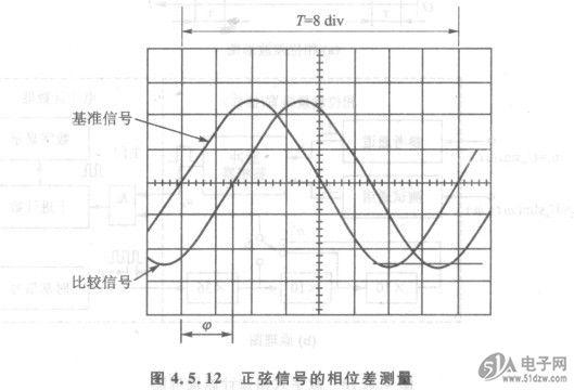 负极性半波整流电路的故障分析