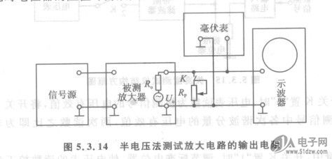 半电压法测试输出电阻r