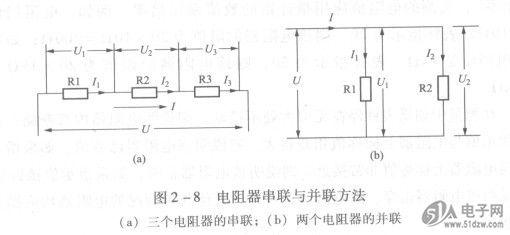 串联电阻分阻和,分压之和为总压, 并联电阻值倒数,各路电压均相同, 代用电阻很方便,各处电流都不变, 值大多分电压源,支路电阻倒数和, 值小分流大一点。 利用电阻器的串联与并联的方法,可代用暂时找不到的电阻器。NAND02GW3B2DN6E如当一只电阻器的阻值不能满足需要时,可采用串联的方法予以解决;当一只电阻器的功率不能满足需要时,可采用并联的方法予以解决。  三只电阻器串联时,总电阻RS=R1+R2+R3,电阻愈串联,总阻值大;流过各电阻器的电流相等;各串联电阻器上的电压之和等于加在串联电路两端的电源
