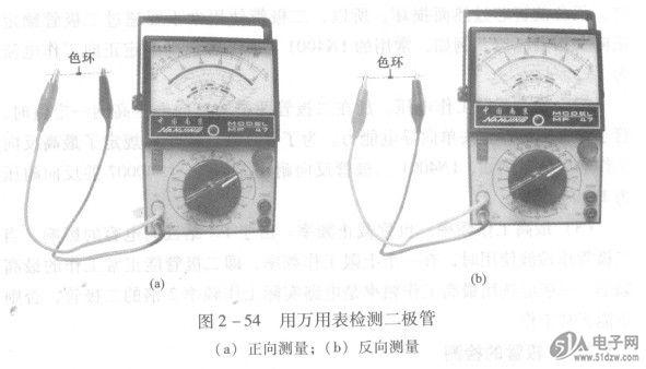 通过测量二极管的正,反向电阻