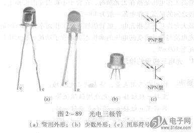 光电三极管及其主要参数
