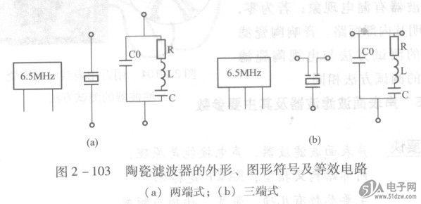 截止频率是指低通滤波器的通带