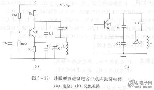 对于fo以外的其他频率成分,因回路失谐被抑制掉。 电客三点式LC振荡器(考毕兹振荡器)的电路结构如图3- 26 所示,图3-26 (b)是图3-26 (a)的交流通路。NJM2135M振荡管为晶体三极管,Rbl、Rb2和Re构成稳定偏置电路;Ce为交流旁路电容;Cc和Cb为隔直耦合电容;Lc为扼流圈,防止交流分量通过电源短路;Cl、C2和L组成选频网络。反馈信号从电容C2两端取出,送往输入端,故该电路称为电容反馈式振荡器。  电容三点式振荡器的特点是:输出波形好。由于反馈信号取自电容两端,而电容对高次谐波