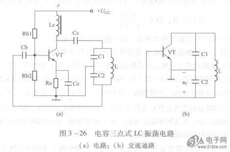 电容三点式_电容三点式振荡电路高频基础Dz3wCom