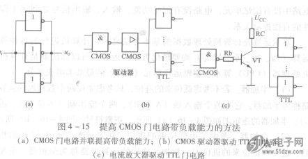 ttl与cmos之间的接口电路
